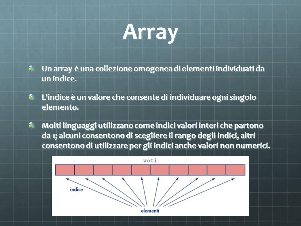 Array Un array è una collezione omogenea di elementi individuati da un indice. Lindice è un valore che consente di individuare ogni singolo elemento.