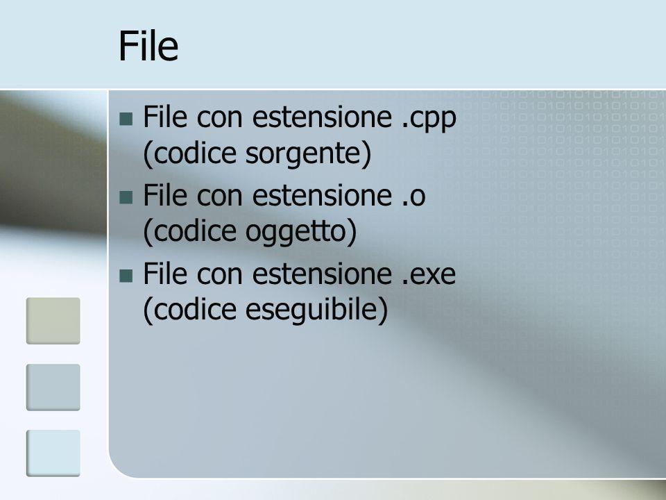 File File con estensione.cpp (codice sorgente) File con estensione.o (codice oggetto) File con estensione.exe (codice eseguibile)