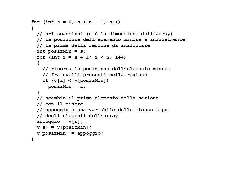 for (int s = 0; s < n - 1; s++) { // n-1 scansioni (n è la dimensione dellarray) // la posizione dellelemento minore è inizialmente // la prima della regione da analizzare int posizMin = s; for (int i = s + 1; i < n; i++) { // ricerca la posizione dellelemento minore // fra quelli presenti nella regione if (v[i] < v[posizMin]) posizMin = i; } // scambio il primo elemento della sezione // con il minore // appoggio è una variabile dello stesso tipo // degli elementi dellarray appoggio = v[s]; v[s] = v[posizMin]; v[posizMin] = appoggio; }
