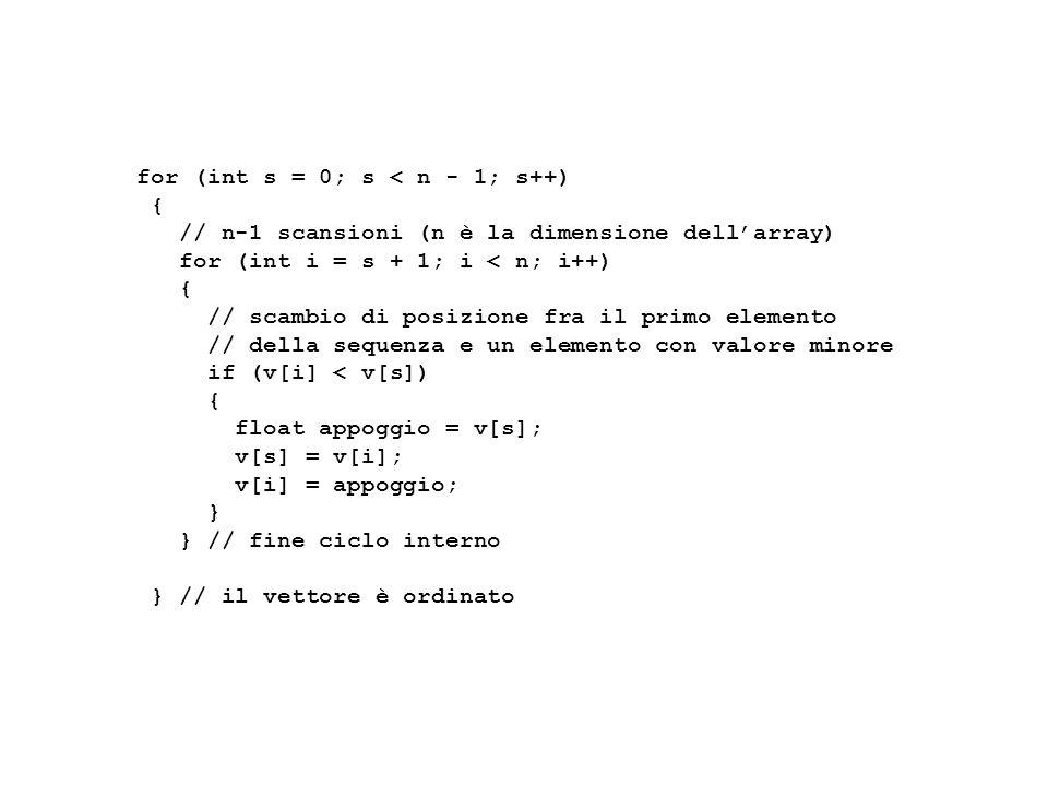 for (int s = 0; s < n - 1; s++) { // n-1 scansioni (n è la dimensione dellarray) for (int i = s + 1; i < n; i++) { // scambio di posizione fra il primo elemento // della sequenza e un elemento con valore minore if (v[i] < v[s]) { float appoggio = v[s]; v[s] = v[i]; v[i] = appoggio; } } // fine ciclo interno } // il vettore è ordinato
