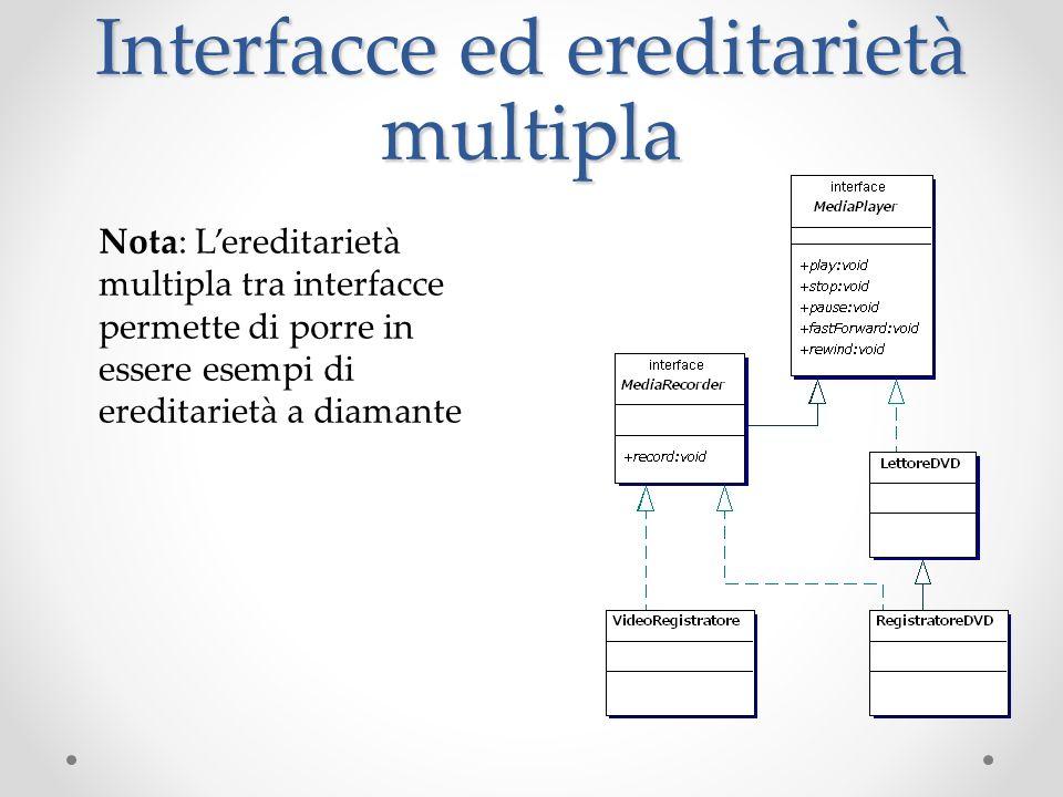 Interfacce ed ereditarietà multipla Nota: Lereditarietà multipla tra interfacce permette di porre in essere esempi di ereditarietà a diamante