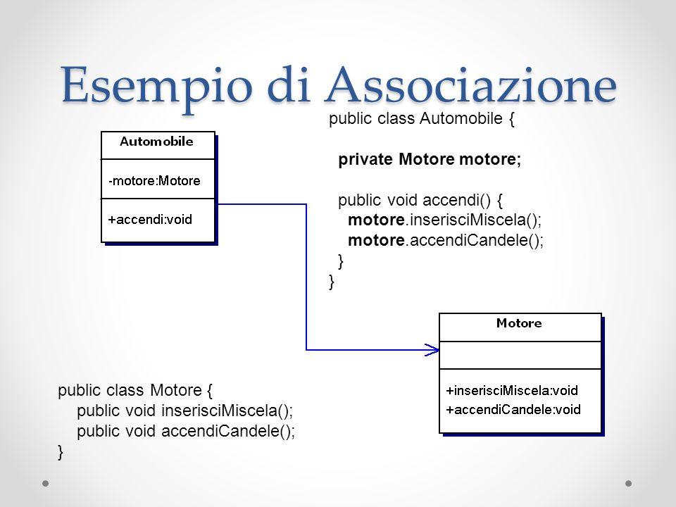 Esempio di Associazione public class Automobile { private Motore motore; public void accendi() { motore.inserisciMiscela(); motore.accendiCandele(); }