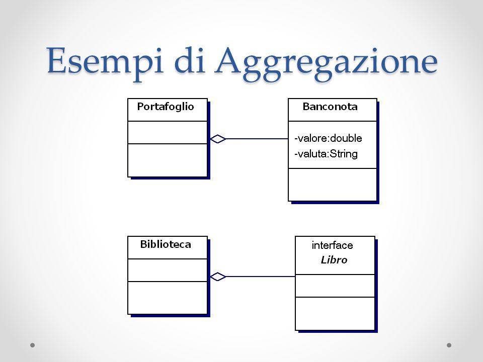 Esempi di Aggregazione
