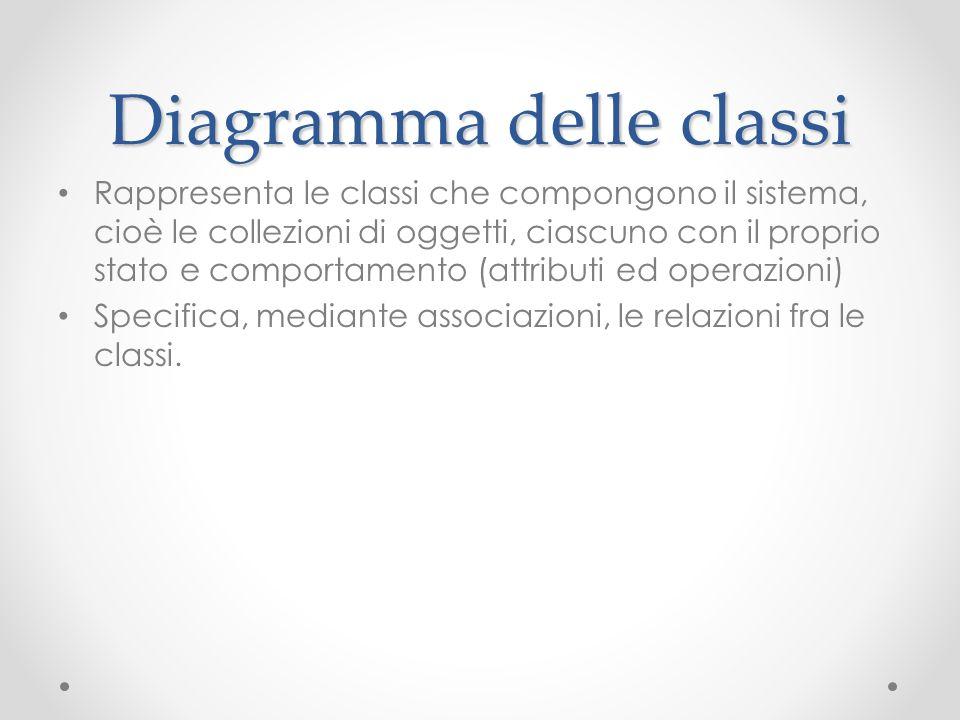 Diagramma delle classi Rappresenta le classi che compongono il sistema, cioè le collezioni di oggetti, ciascuno con il proprio stato e comportamento (