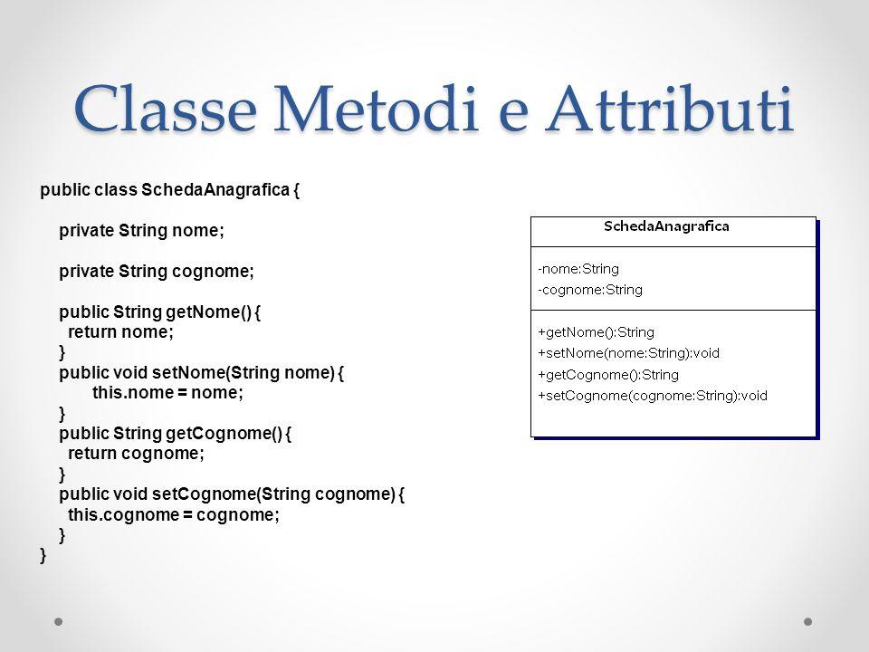 Classe Metodi e Attributi public class SchedaAnagrafica { private String nome; private String cognome; public String getNome() { return nome; } public