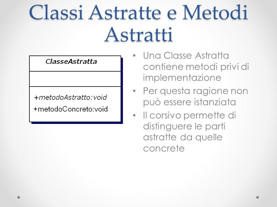 Classi Astratte e Metodi Astratti Una Classe Astratta contiene metodi privi di implementazione Per questa ragione non può essere istanziata Il corsivo