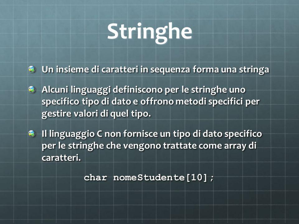 Stringhe Un insieme di caratteri in sequenza forma una stringa Alcuni linguaggi definiscono per le stringhe uno specifico tipo di dato e offrono metod
