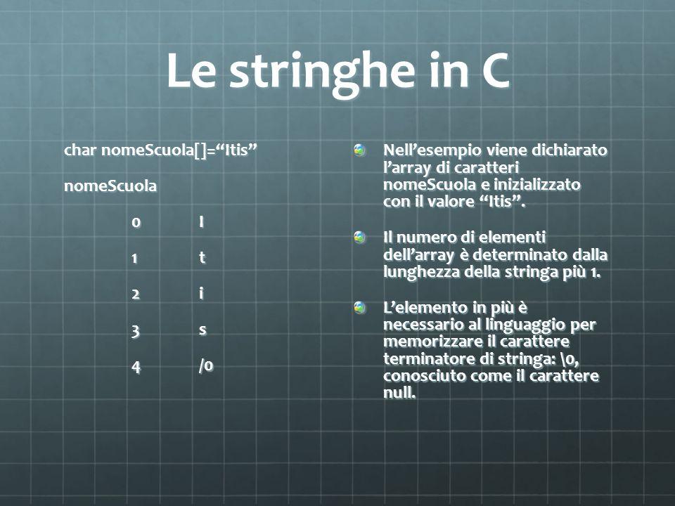 Le stringhe in C char nomeScuola[]=Itis nomeScuola 0I 1t 2i 3s 4/0 Nellesempio viene dichiarato larray di caratteri nomeScuola e inizializzato con il