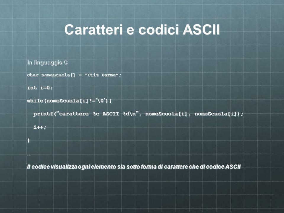 Caratteri e codici ASCII In linguaggio C char nomeScuola[] = Itis Parma