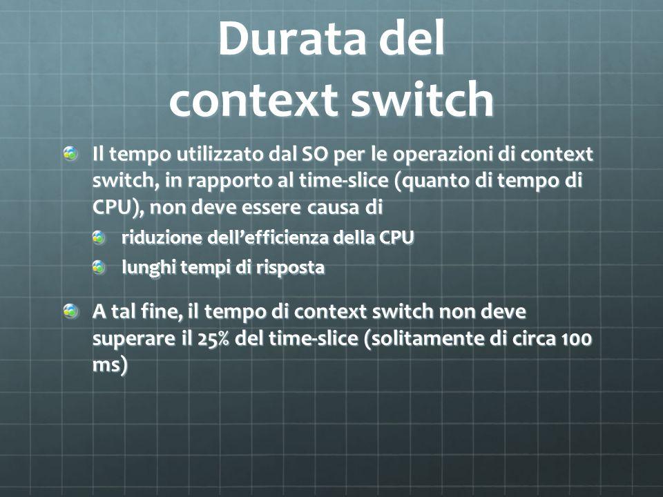 Durata del context switch Il tempo utilizzato dal SO per le operazioni di context switch, in rapporto al time-slice (quanto di tempo di CPU), non deve essere causa di riduzione dellefficienza della CPU lunghi tempi di risposta A tal fine, il tempo di context switch non deve superare il 25% del time-slice (solitamente di circa 100 ms)