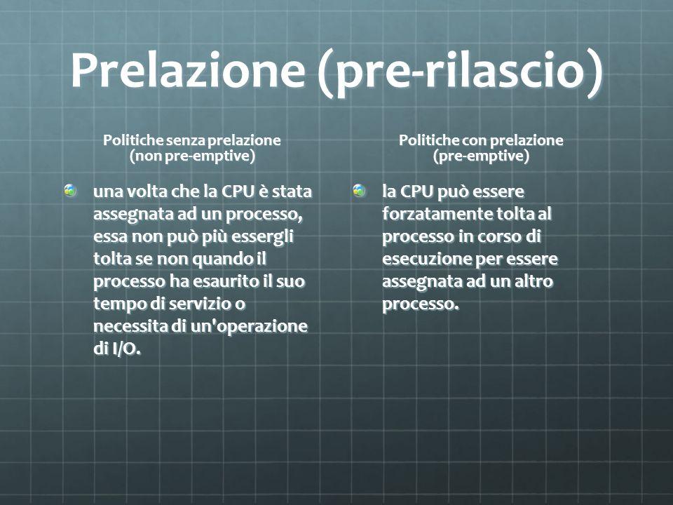 Prelazione (pre-rilascio) Politiche senza prelazione (non pre-emptive) una volta che la CPU è stata assegnata ad un processo, essa non può più essergli tolta se non quando il processo ha esaurito il suo tempo di servizio o necessita di un operazione di I/O.