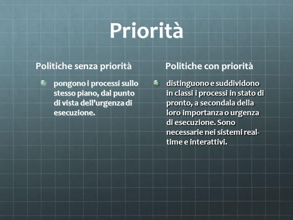 Priorità Politiche senza priorità pongono i processi sullo stesso piano, dal punto di vista dellurgenza di esecuzione.