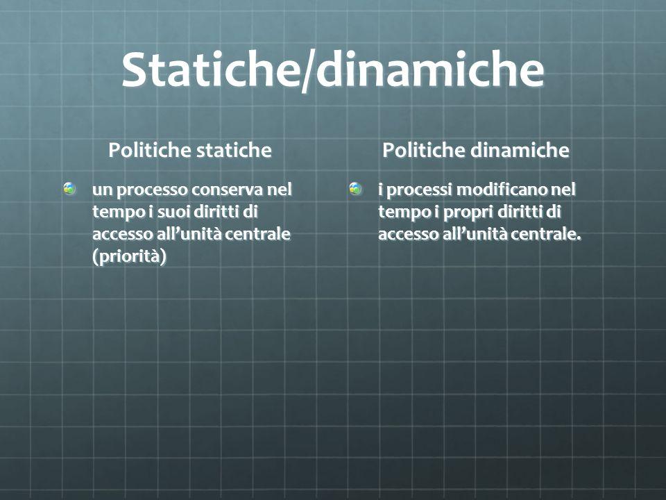 Statiche/dinamiche Politiche statiche un processo conserva nel tempo i suoi diritti di accesso allunità centrale (priorità) Politiche dinamiche i processi modificano nel tempo i propri diritti di accesso allunità centrale.