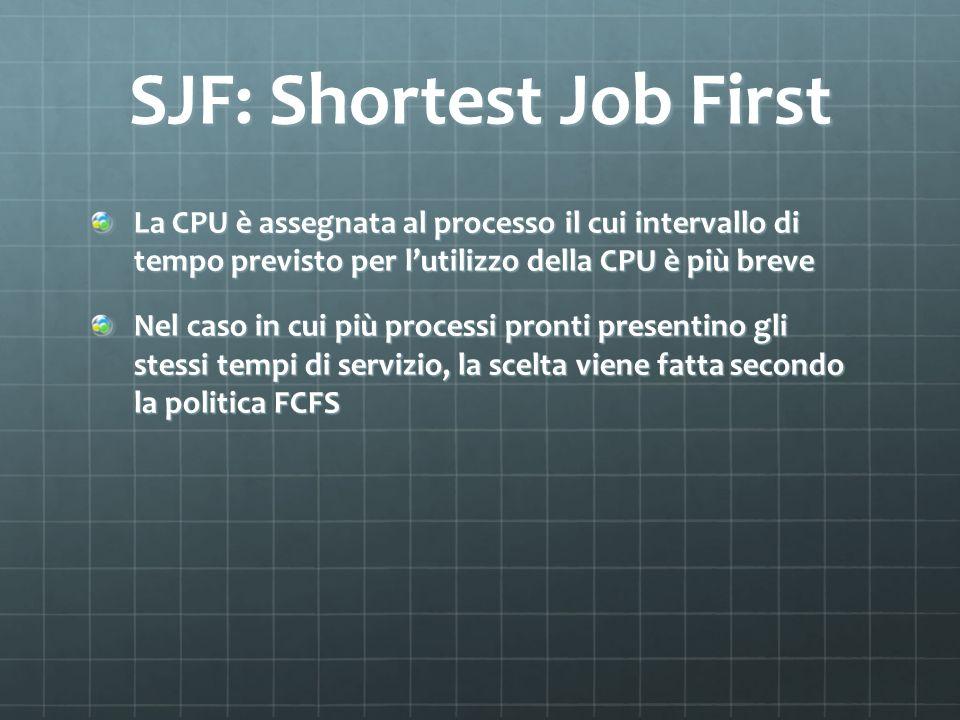 SJF: Shortest Job First La CPU è assegnata al processo il cui intervallo di tempo previsto per lutilizzo della CPU è più breve Nel caso in cui più processi pronti presentino gli stessi tempi di servizio, la scelta viene fatta secondo la politica FCFS