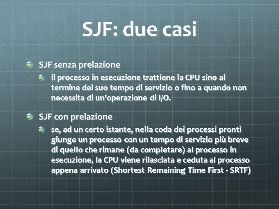 SJF: due casi SJF senza prelazione il processo in esecuzione trattiene la CPU sino al termine del suo tempo di servizio o fino a quando non necessita di unoperazione di I/O.