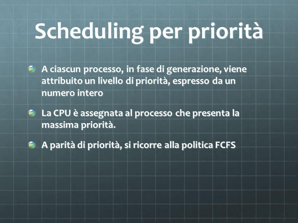 Scheduling per priorità A ciascun processo, in fase di generazione, viene attribuito un livello di priorità, espresso da un numero intero La CPU è assegnata al processo che presenta la massima priorità.
