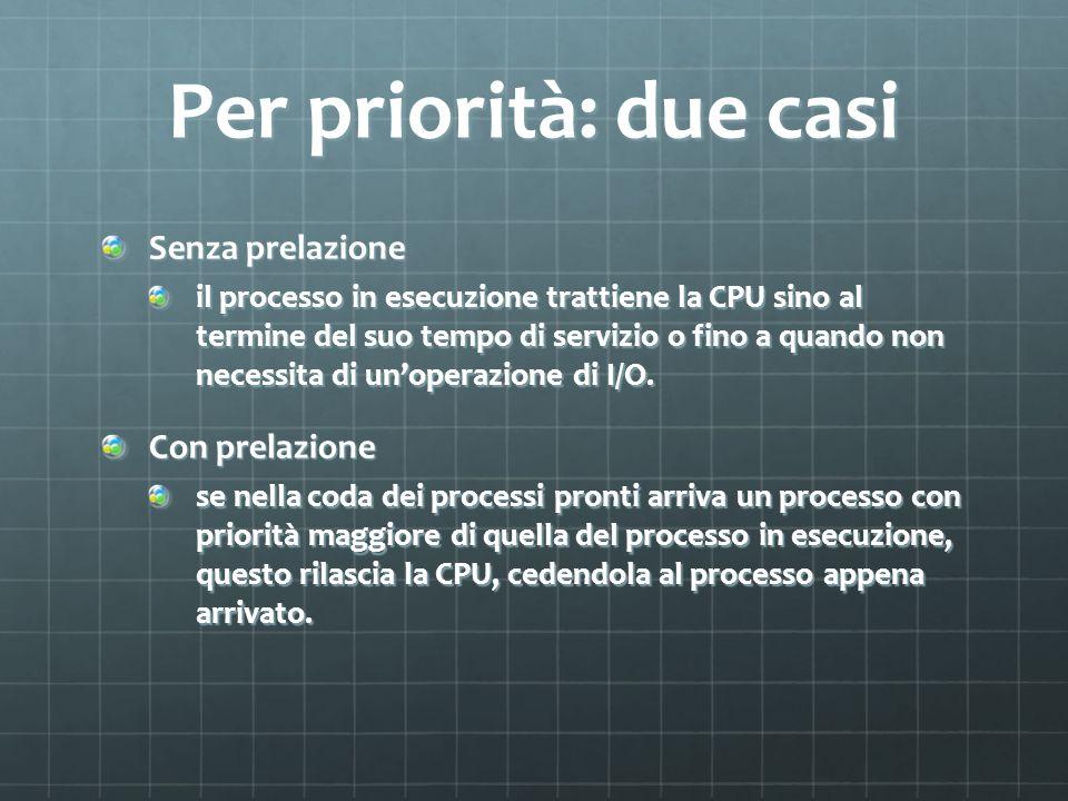 Per priorità: due casi Senza prelazione il processo in esecuzione trattiene la CPU sino al termine del suo tempo di servizio o fino a quando non necessita di unoperazione di I/O.
