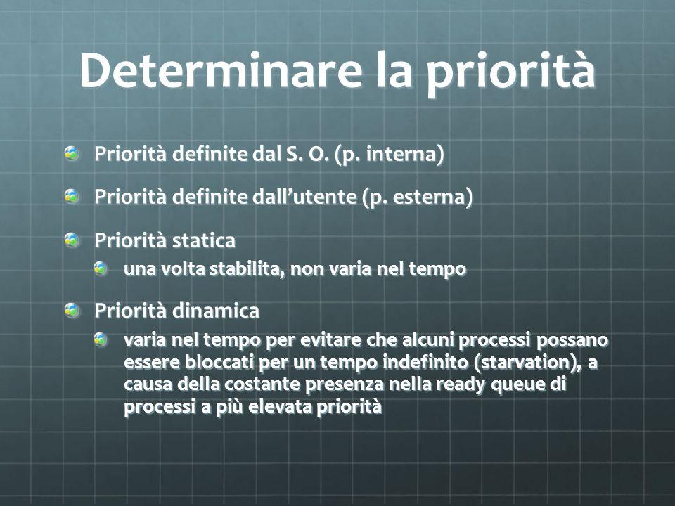 Determinare la priorità Priorità definite dal S.O.