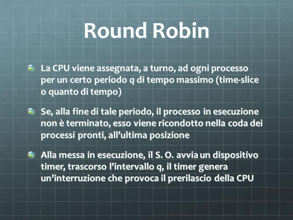 Round Robin La CPU viene assegnata, a turno, ad ogni processo per un certo periodo q di tempo massimo (time-slice o quanto di tempo) Se, alla fine di tale periodo, il processo in esecuzione non è terminato, esso viene ricondotto nella coda dei processi pronti, allultima posizione Alla messa in esecuzione, il S.