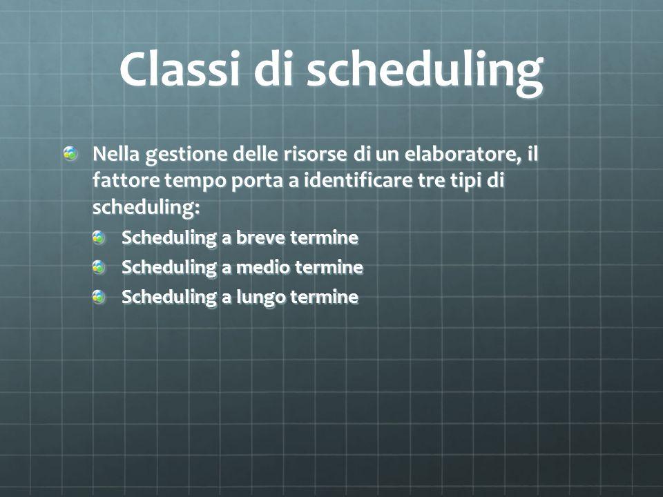 Classi di scheduling Nella gestione delle risorse di un elaboratore, il fattore tempo porta a identificare tre tipi di scheduling: Scheduling a breve termine Scheduling a medio termine Scheduling a lungo termine