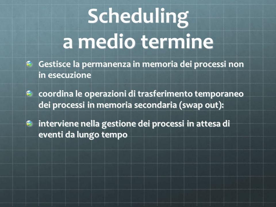 Scheduling a medio termine Gestisce la permanenza in memoria dei processi non in esecuzione coordina le operazioni di trasferimento temporaneo dei processi in memoria secondaria (swap out): interviene nella gestione dei processi in attesa di eventi da lungo tempo