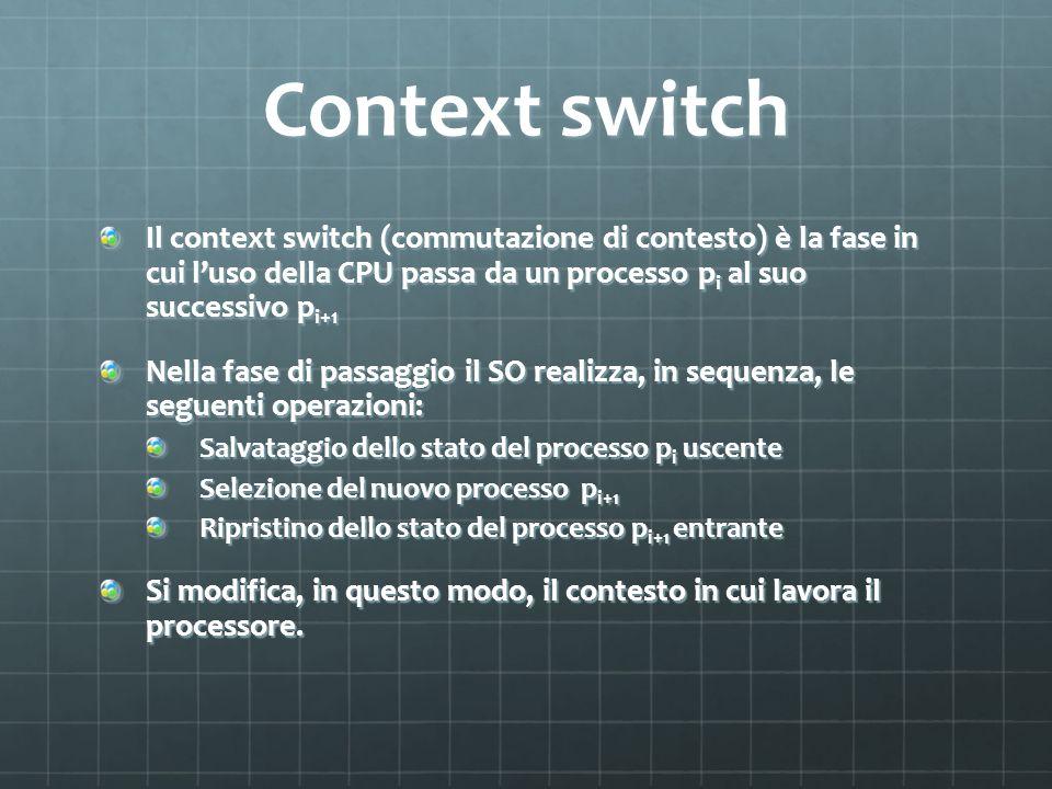 Context switch Il context switch (commutazione di contesto) è la fase in cui luso della CPU passa da un processo p i al suo successivo p i+1 Nella fase di passaggio il SO realizza, in sequenza, le seguenti operazioni: Salvataggio dello stato del processo p i uscente Salvataggio dello stato del processo p i uscente Selezione del nuovo processo p i+1 Selezione del nuovo processo p i+1 Ripristino dello stato del processo p i+1 entrante Ripristino dello stato del processo p i+1 entrante Si modifica, in questo modo, il contesto in cui lavora il processore.