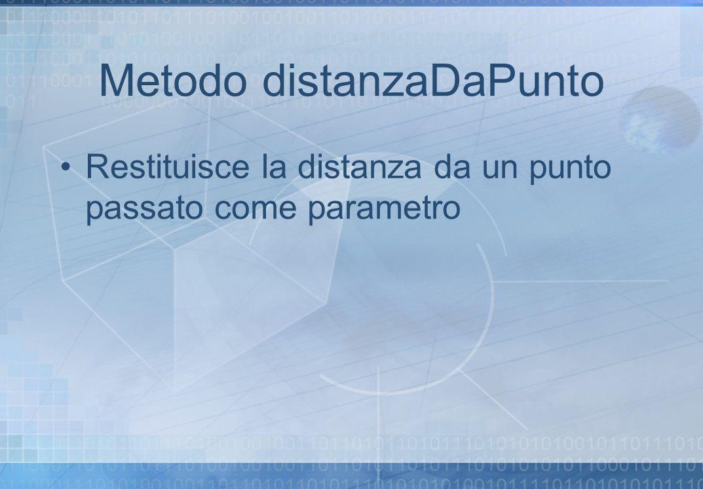 Metodo distanzaDaPunto Restituisce la distanza da un punto passato come parametro
