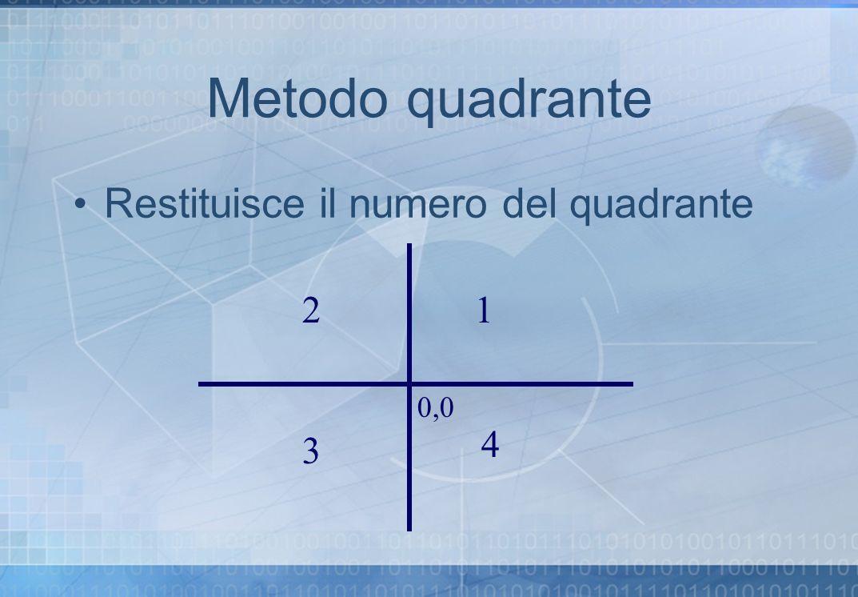 Metodo quadrante Restituisce il numero del quadrante 12 3 4 0,0