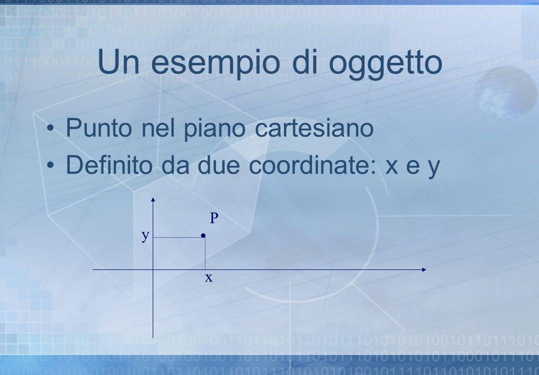 Un esempio di oggetto Punto nel piano cartesiano Definito da due coordinate: x e y x y P