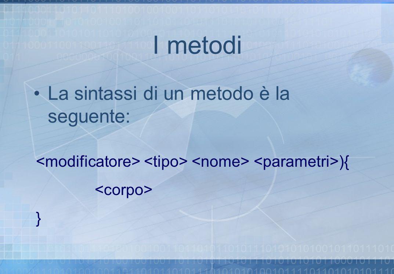 I metodi La sintassi di un metodo è la seguente: ){ }