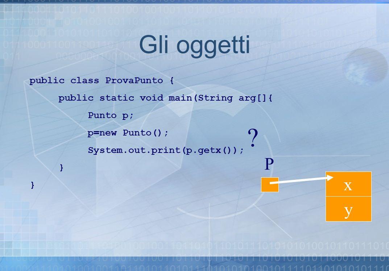Gli oggetti public class ProvaPunto { public static void main(String arg[]{ Punto p; p=new Punto(); System.out.print(p.getx()); } P x y ?