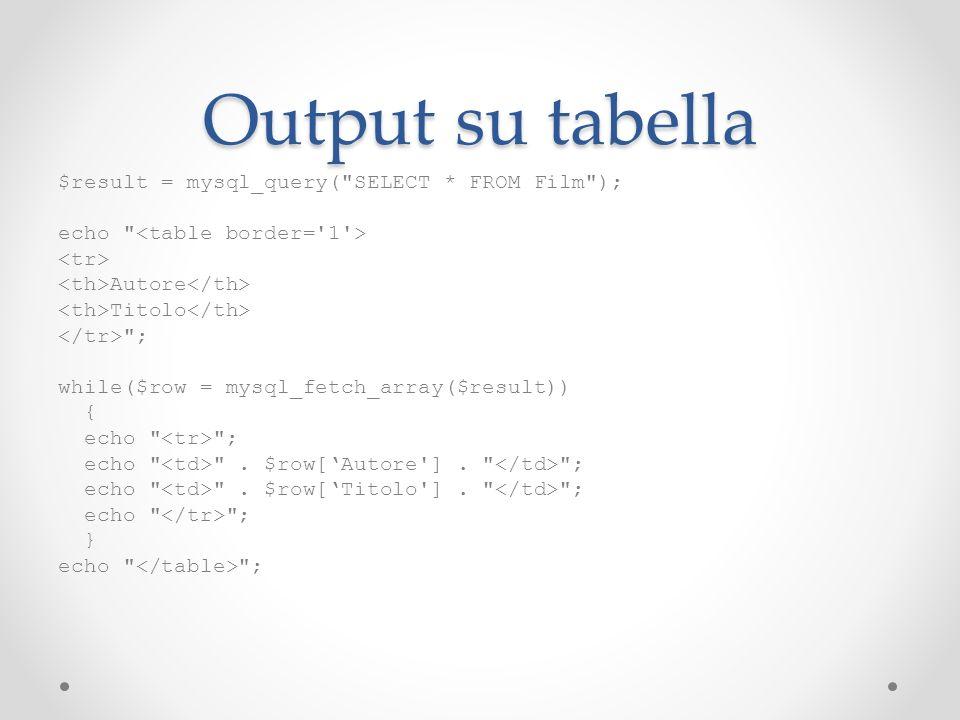 Output su tabella $result = mysql_query(