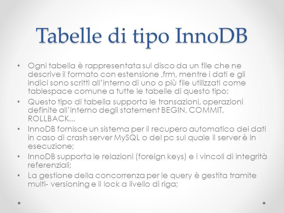 Tabelle di tipo InnoDB Ogni tabella è rappresentata sul disco da un file che ne descrive il formato con estensione.frm, mentre i dati e gli indici son