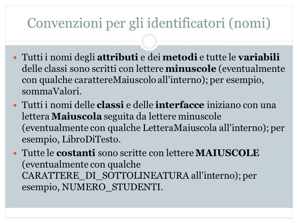Convenzioni per gli identificatori (nomi) Tutti i nomi degli attributi e dei metodi e tutte le variabili delle classi sono scritti con lettere minusco