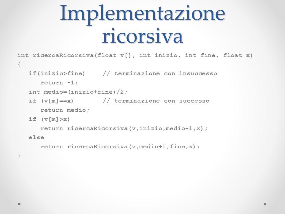 Implementazione ricorsiva int ricercaRicorsiva(float v[], int inizio, int fine, float x) { if(inizio>fine)// terminazione con insuccesso return -1; in