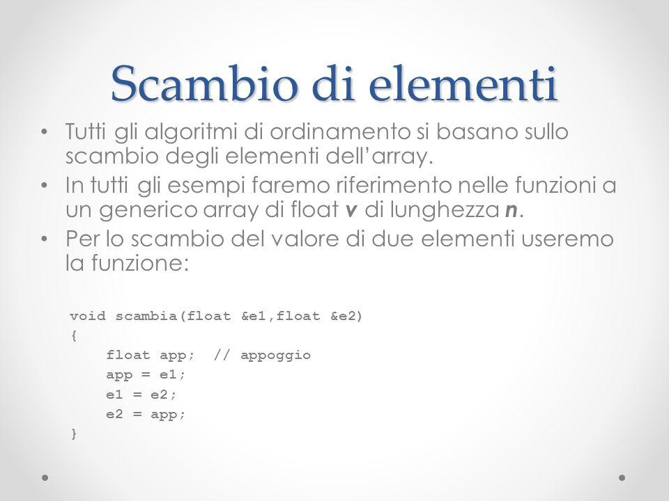 Scambio di elementi Tutti gli algoritmi di ordinamento si basano sullo scambio degli elementi dellarray. In tutti gli esempi faremo riferimento nelle