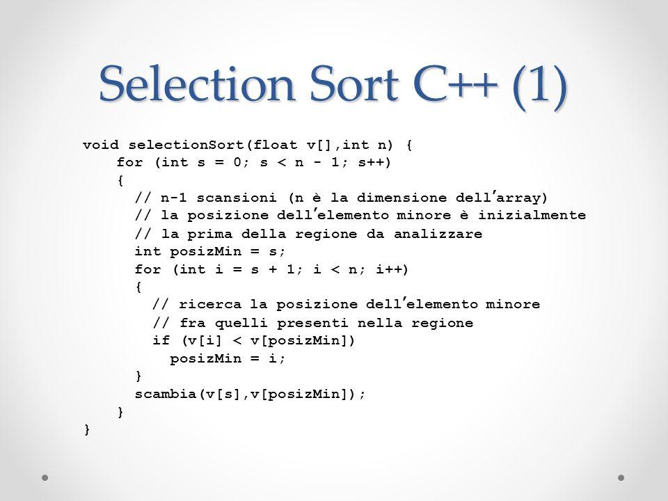 Selection Sort C++ (1) void selectionSort(float v[],int n) { for (int s = 0; s < n - 1; s++) { // n-1 scansioni (n è la dimensione dellarray) // la po