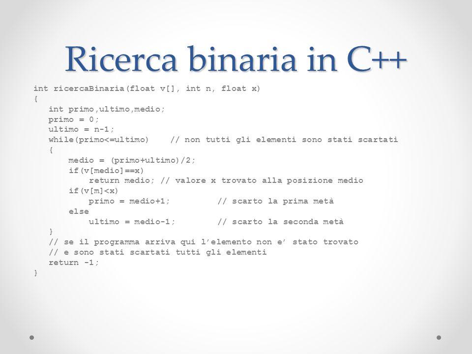 Ricerca Binaria ricorsiva Lalgoritmo si presta ad una definizione ricorsiva.