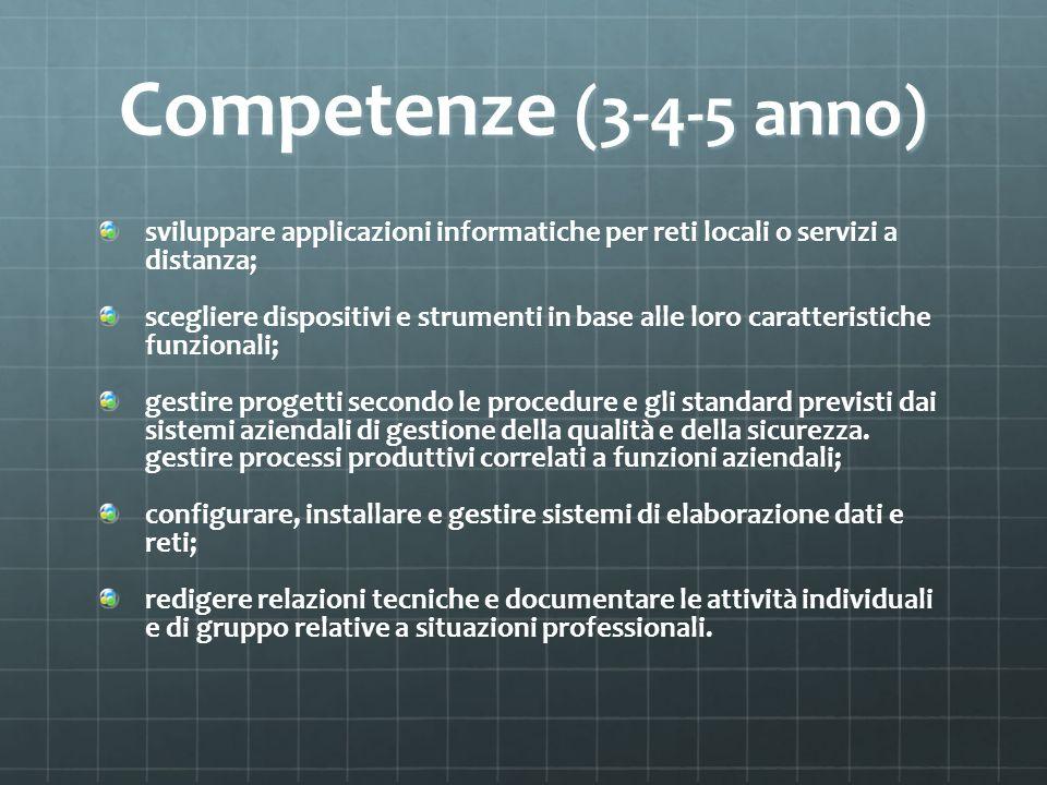 Conoscenze (3 anno) Principi di teoria e di codifica dellinformazione.