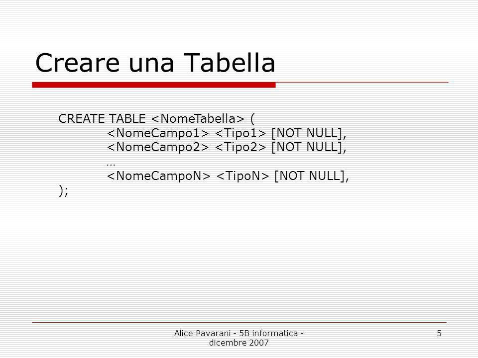 Alice Pavarani - 5B informatica - dicembre 2007 5 Creare una Tabella CREATE TABLE ( [NOT NULL], … [NOT NULL], );