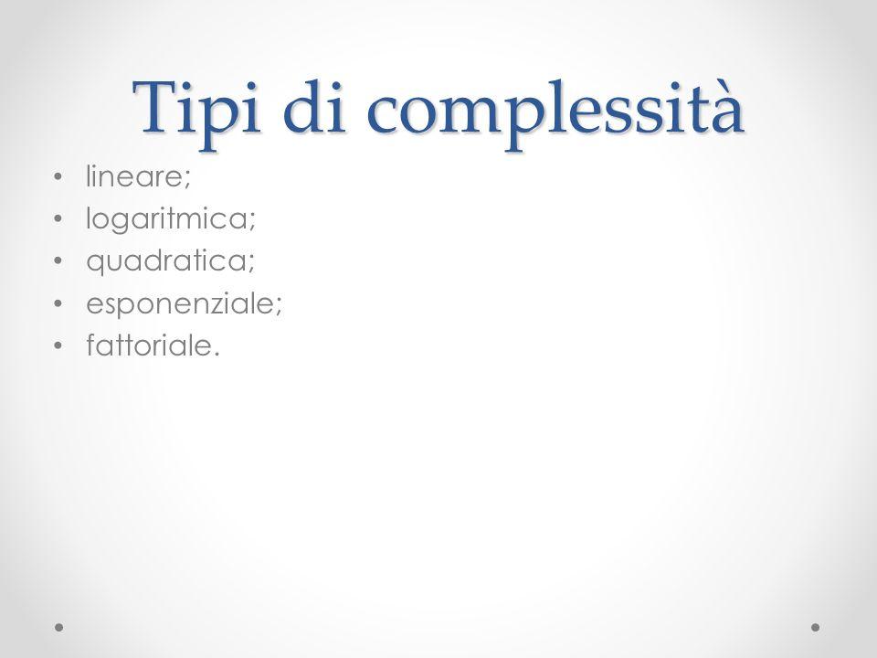 Tipi di complessità lineare; logaritmica; quadratica; esponenziale; fattoriale.