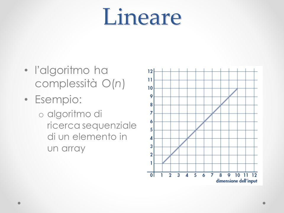 Lineare l algoritmo ha complessità O(n) Esempio: o algoritmo di ricerca sequenziale di un elemento in un array