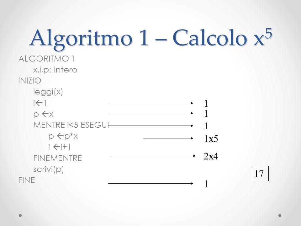 Algoritmo 1 – Calcolo x 5 ALGORITMO 1 x,i,p: intero INIZIO leggi(x) i 1 p x MENTRE i<5 ESEGUI p p*x i i+1 FINEMENTRE scrivi(p) FINE 1 1 1 1x5 2x4 1 17