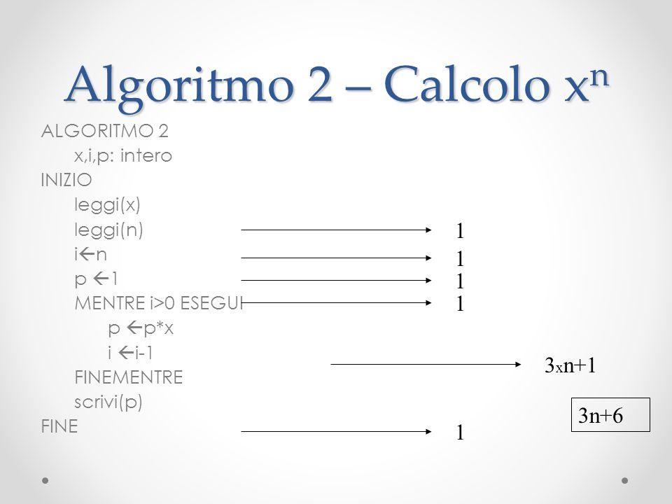 Algoritmo 2 – Calcolo x n ALGORITMO 2 x,i,p: intero INIZIO leggi(x) leggi(n) i n p 1 MENTRE i>0 ESEGUI p p*x i i-1 FINEMENTRE scrivi(p) FINE 1 1 1 1 3