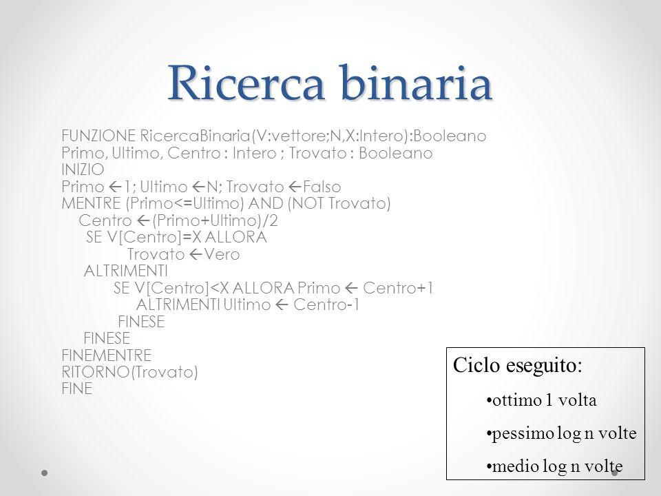Ricerca binaria FUNZIONE RicercaBinaria(V:vettore;N,X:Intero):Booleano Primo, Ultimo, Centro : Intero ; Trovato : Booleano INIZIO Primo 1; Ultimo N; T