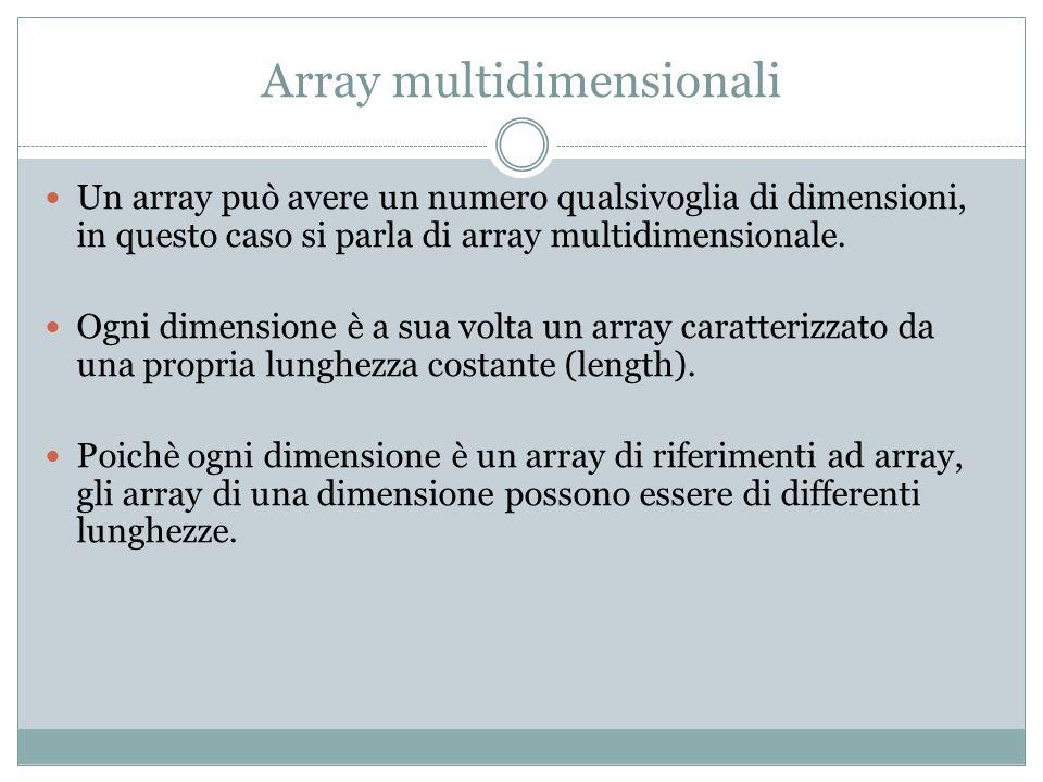 Array multidimensionali Un array può avere un numero qualsivoglia di dimensioni, in questo caso si parla di array multidimensionale.
