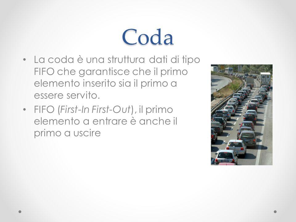 Coda La coda è una struttura dati di tipo FIFO che garantisce che il primo elemento inserito sia il primo a essere servito. FIFO (First-In First-Out),