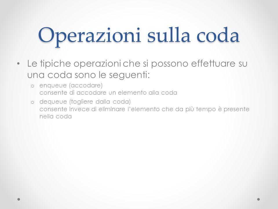 Operazioni sulla coda Le tipiche operazioni che si possono effettuare su una coda sono le seguenti: o enqueue (accodare) consente di accodare un eleme