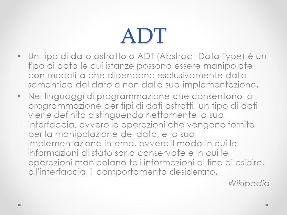 ADT Un tipo di dato astratto o ADT (Abstract Data Type) è un tipo di dato le cui istanze possono essere manipolate con modalità che dipendono esclusiv