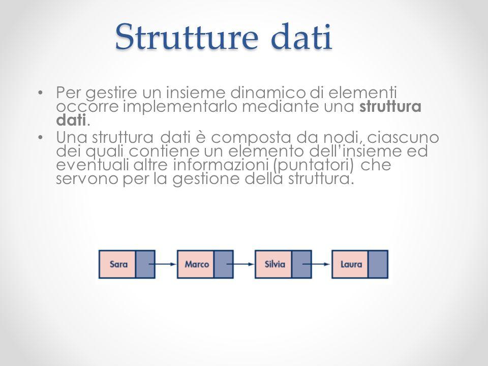 Strutture dati Per gestire un insieme dinamico di elementi occorre implementarlo mediante una struttura dati. Una struttura dati è composta da nodi, c